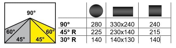 Schnittbereich Bianco MOD. 370 AE 60°