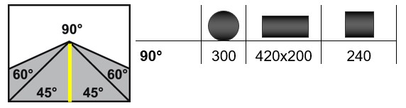 Schnittbereich Bianco MOD. 420 AF 90